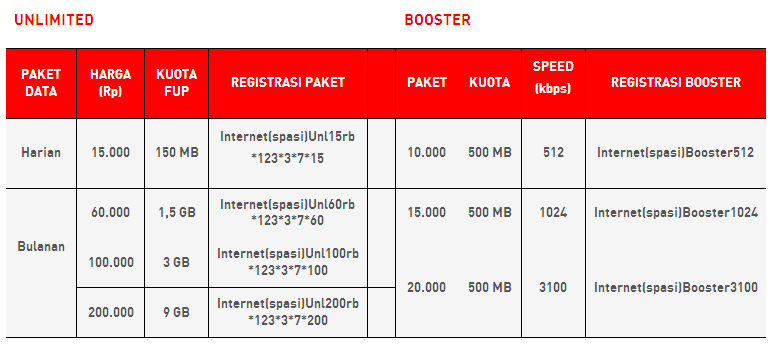 Smartfren Unlimited