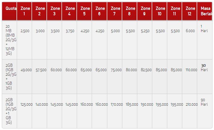 Daftar Paket Galaxy Plan
