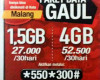 Paket Data Gaul Telkomsel