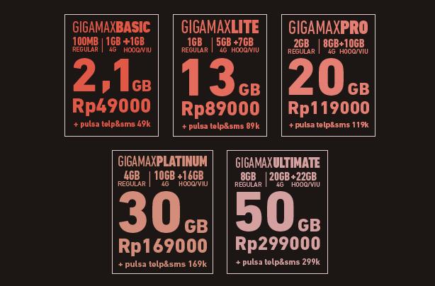 Harga Paket Internet simPATI GIGAMAX