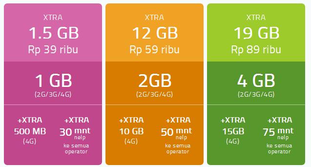 Paket Internet XL Agustus 2016