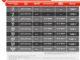 Daftar Harga Paket Internet IndiHome 2P 2017
